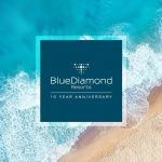 Canadian Blue Diamond Resorts Hotel Chain to Reopen Facilities in Cuba